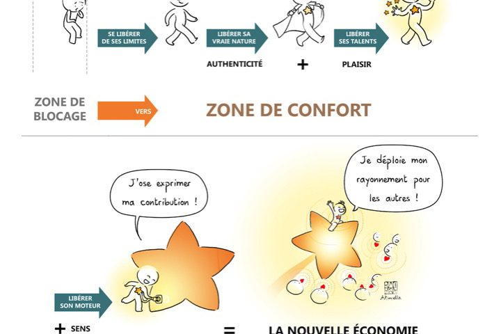 Reconversion professionnelle - bilan de competences - ALG Coaching Barcelone